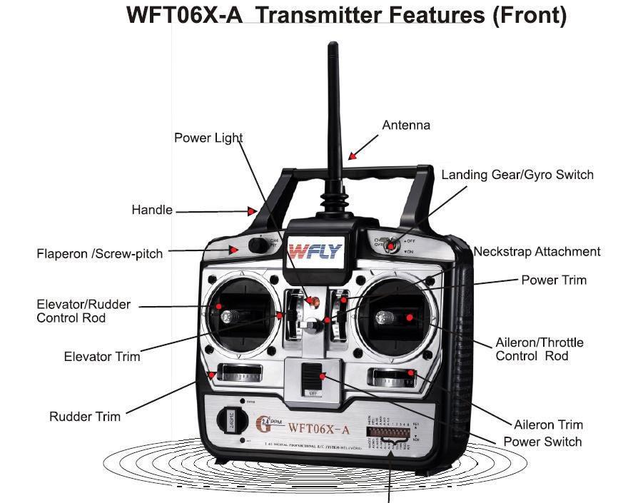 Como pilotar um drone controle remoto